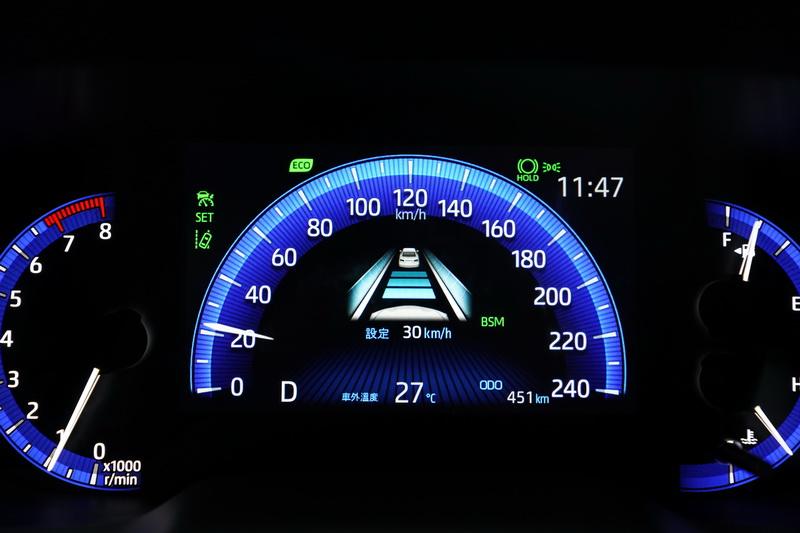 更全面的TSS 2.0與先前的舊系統相比起來,在ACC主動跟車功能已變成全速域