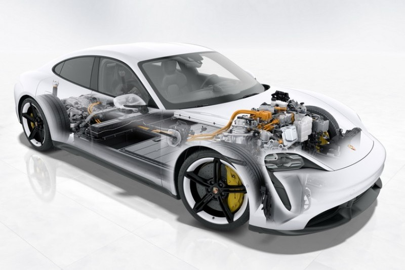 下一代Macan將會電動車型。