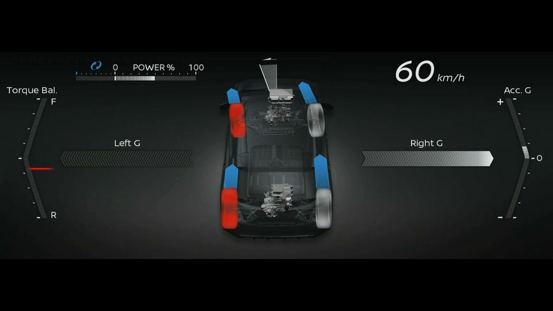 不只性能出色也具備四輪驅動系統。