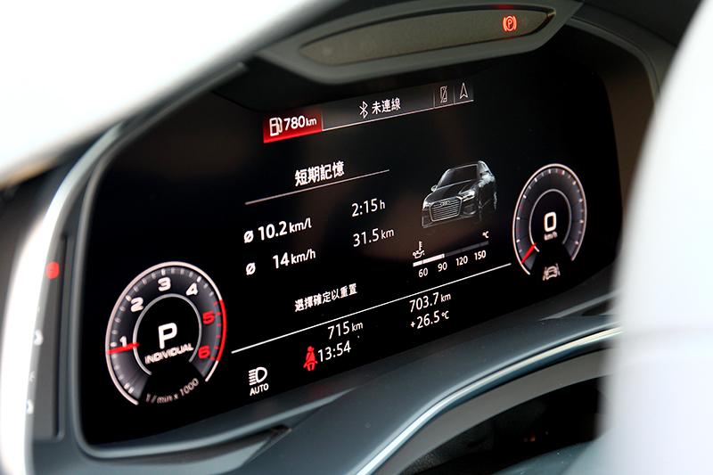 12.3吋數位儀表相當好用,不論資訊豐富度與辨識直覺性,甚至視覺感受都很好。