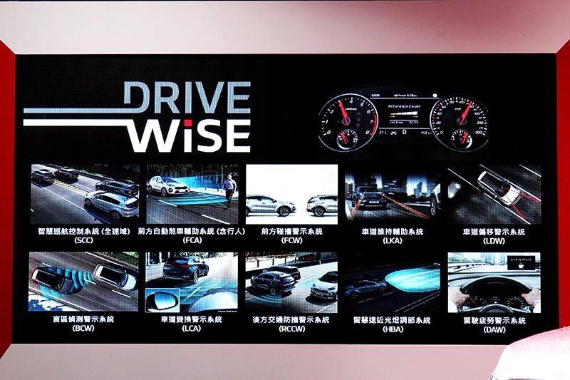 Sportage安全配備再升級,全車系標配Drive Wise智慧安全輔助系統。