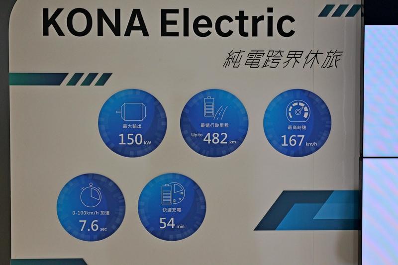 展出的Kona Electric具有150kW輸出功率與482續航里程。
