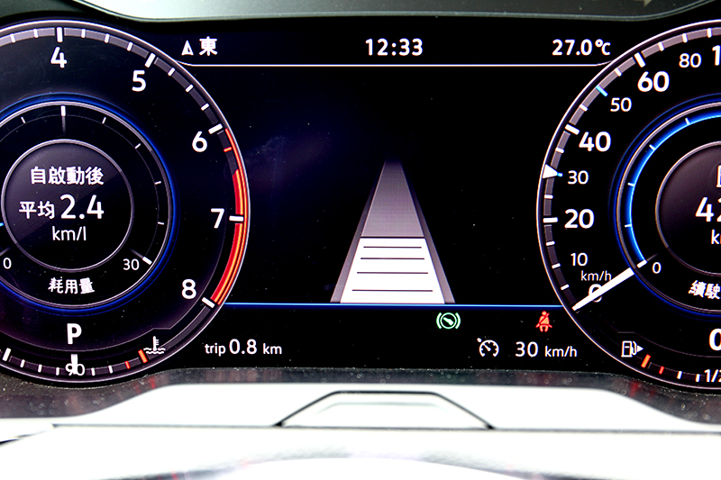 ACC主動固定車距巡航、盲點警示、後方橫向車流警示等IQ.Drive系統皆有配置,唯獨少了車道偏移輔助。