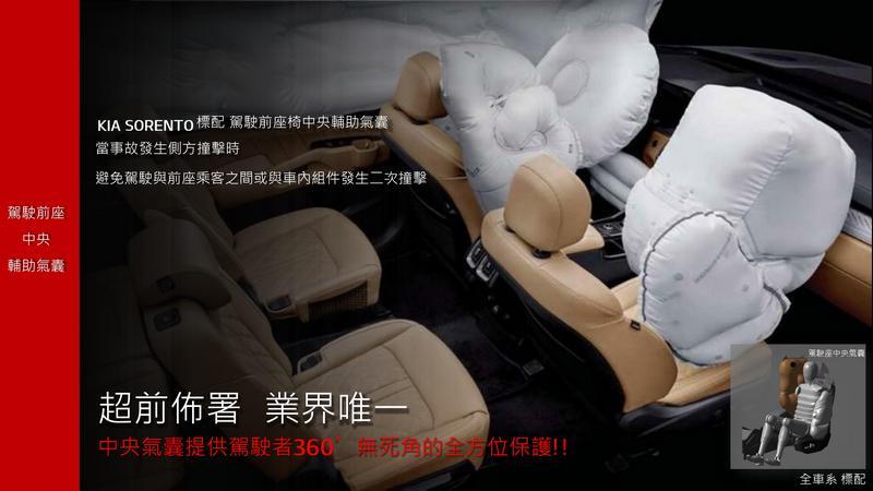Sorento配置駕駛座中央輔助氣囊。