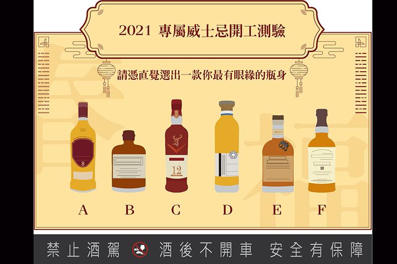 【車勢品酒】2021專屬威士忌開工測驗。(圖:格蘭父子提供)