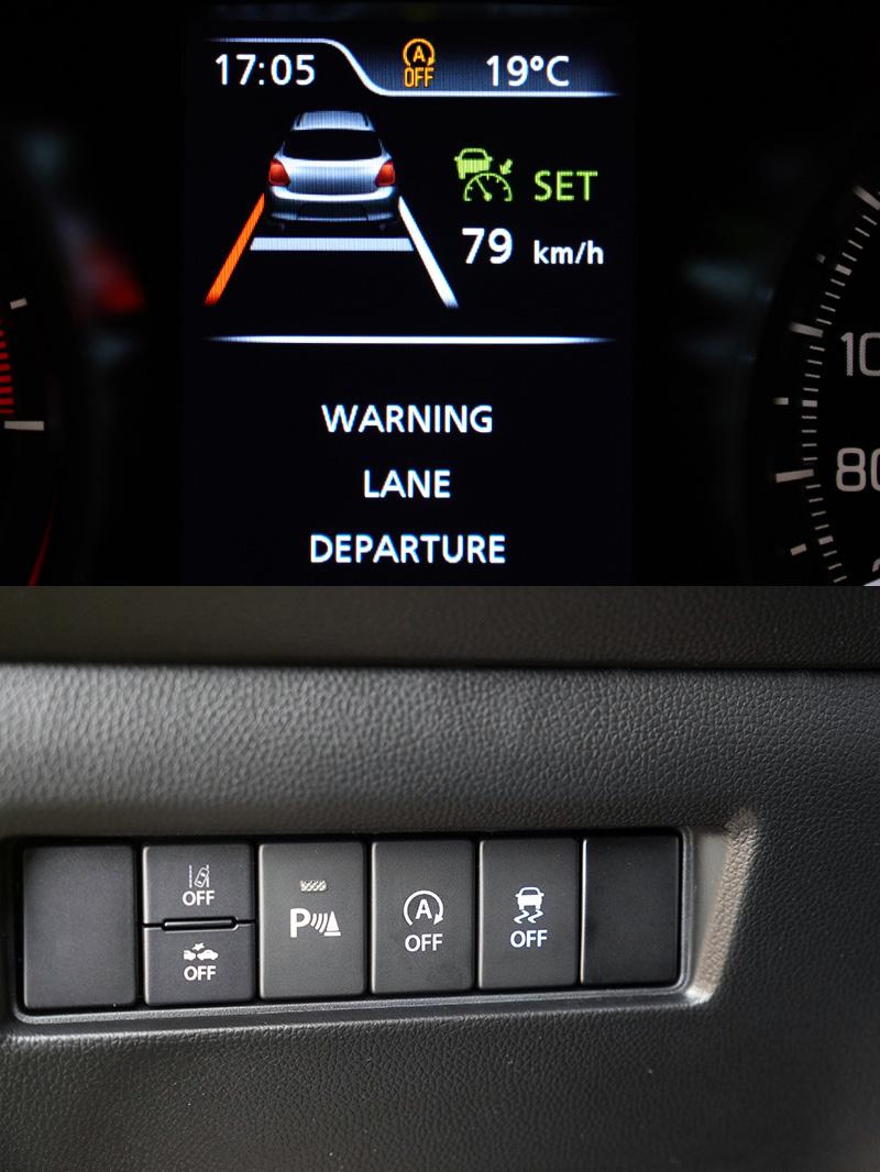 小改Swift Sport增配了ACC主動式車距巡航系統、LDWS車道偏離警示等主動安全配備,大家會問手排車如何使用ACC系統,基本上當車輛提升到所需速度,檔位固定後,ACC做動狀態與自排車相同,只是在車輛減速至轉速與推進力不足時,系統會提醒駕駛需要改變檔位對應,同時電腦也會自動補油,盡量讓車輛維持速度與所需轉速。