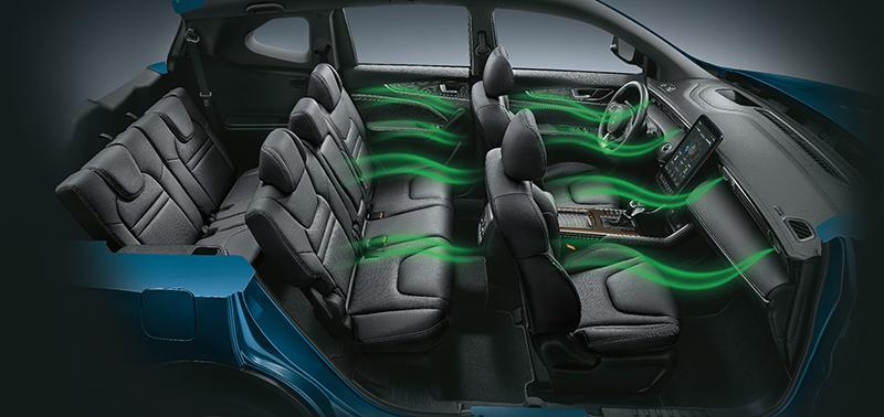 全車系升級標配PM2.5健康對策濾網,具有三層過濾、四種防護功效。