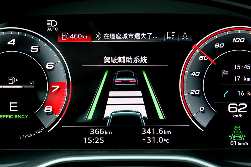 主動式車道維持作動需時速65km/h以上,若低於65km/h但偵測到周圍有車流則會啟動塞車輔助系統,此時車道維持仍會作動。
