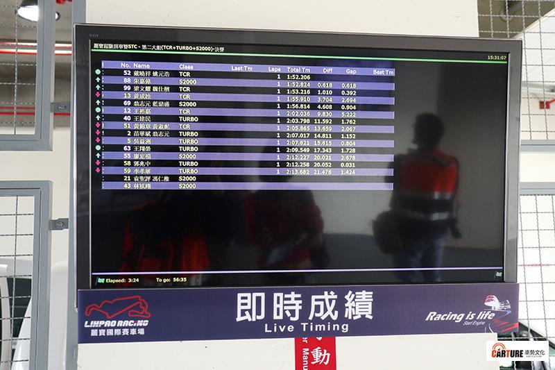 【車勢星聞】姚元浩參加麗寶超級房車賽並以竿位起跑。