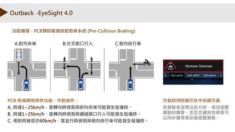 PCB預防碰撞自動煞車功能擴增。