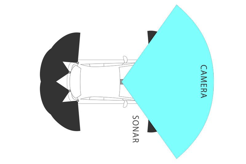 圖為日規車型。