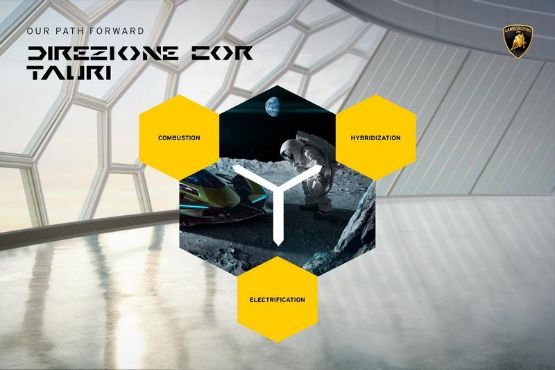 Lamborghini因應電動之前宣布Direzione Cor Tauri計畫。