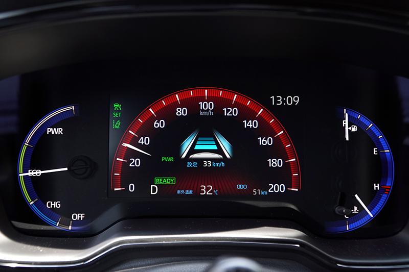 新年式Corolla Cross終於也能享受符合Level 2等級的半自動駕駛輔助能力