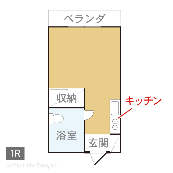 1R(1ルーム)間取り図