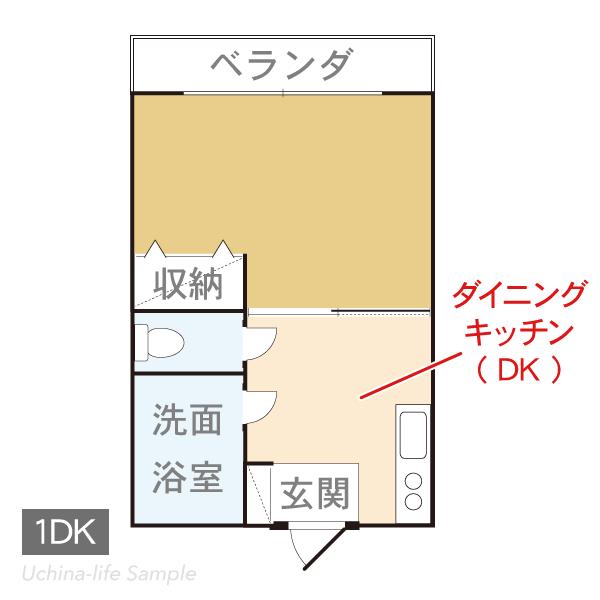 1DK間取り図