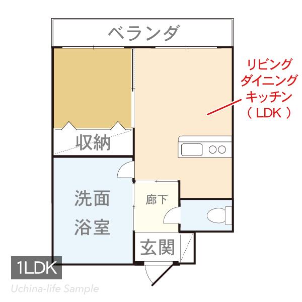 1LDK間取り図