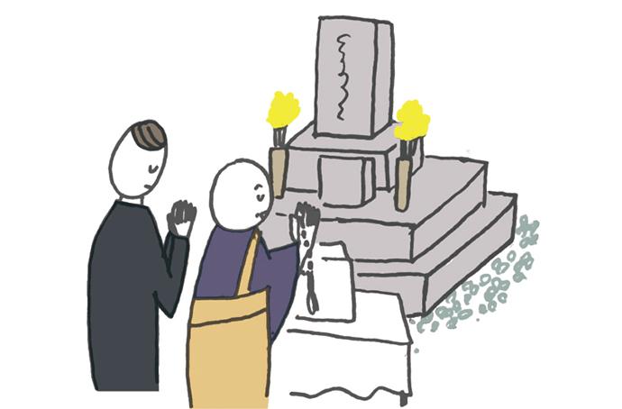 納骨・四十九日 | 葬儀の流れ
