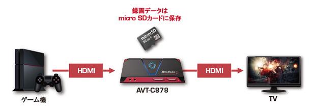 AVT-C878-02.jpg
