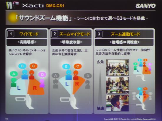 CS-1_soundmode.jpg