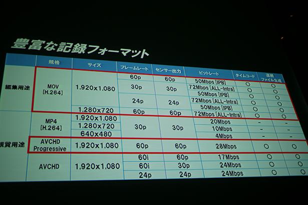 GH3_kiroku.jpg
