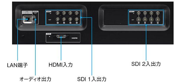 RearConnector.jpg