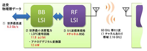 sony_kogyo.jpg