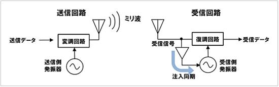 sony_miriha_wireless.jpg