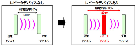 sony_wireless02.jpg