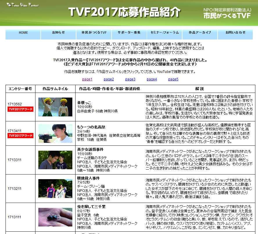 東京ビデオフェスティバル2017(TVF2017)アワード40作品決定