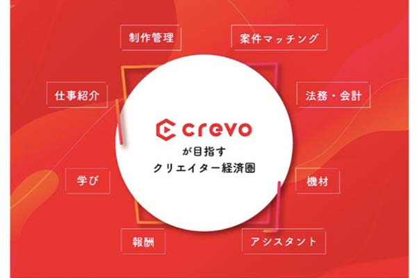 Crevo、クリエイターの働き方を支援するためのサービス『Crevo Backoffice』サービスの提供を開始。
