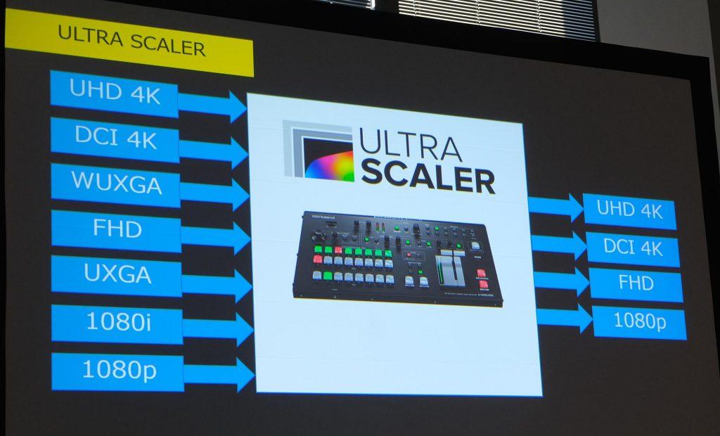 ローランド新製品内覧会2019を開催。「イベント現場における4K HDR映像活用セミナー」も