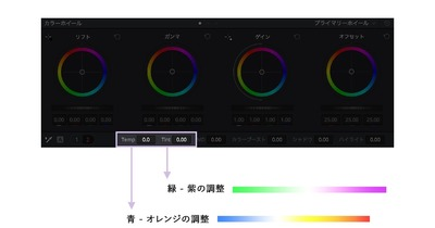 [DaVinci] 色温度とティントを使って出来ることについて