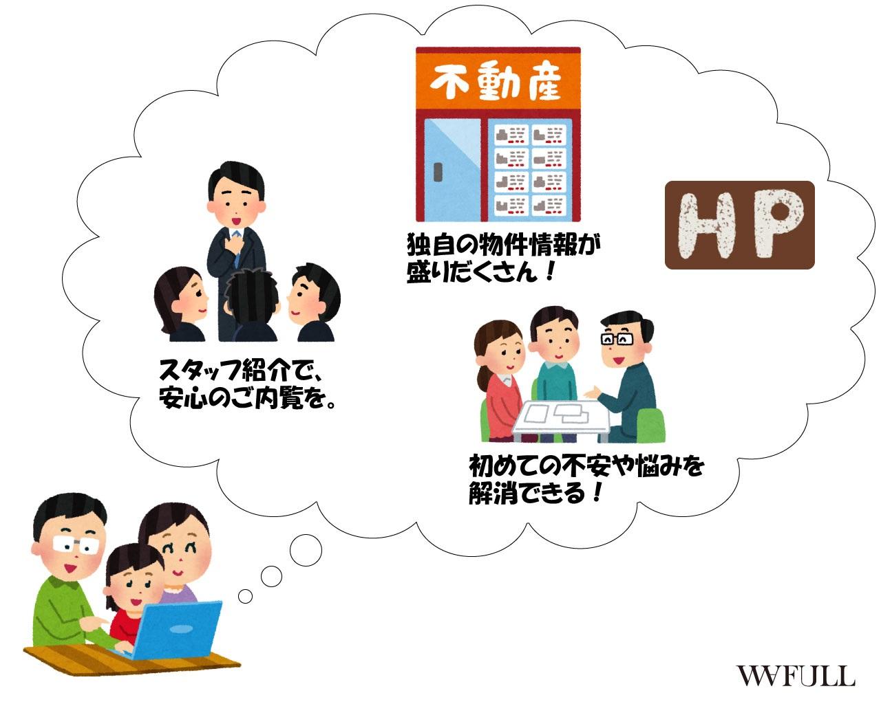 自社HPのススメ