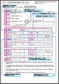 [日本年金機構 健康保険・厚生年金保険 産前産後休業取得者申出書/変更(終了)届(出産後・記入例)