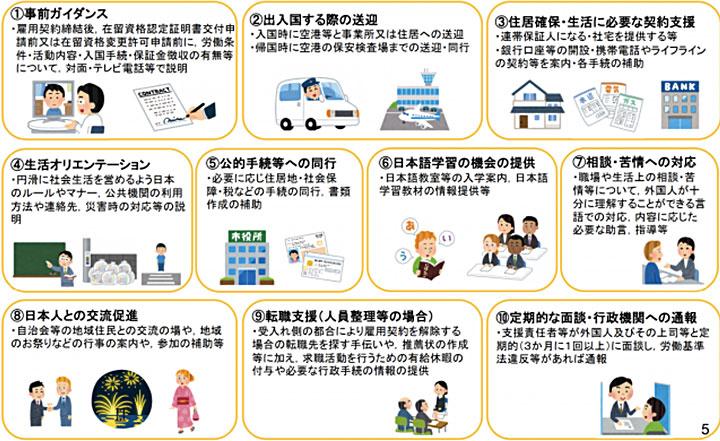 【出典】在留資格「特定技能」について - 出入国在留管理庁