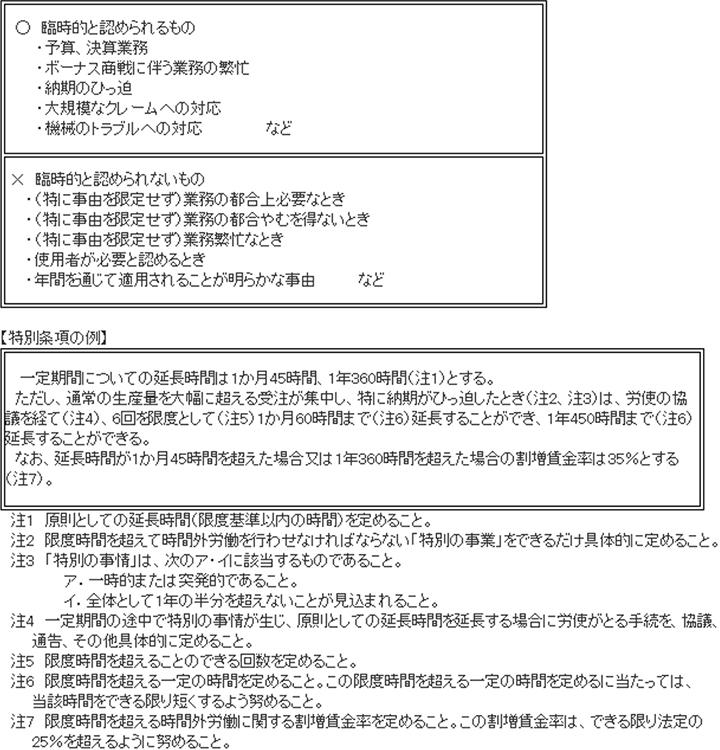 引用:京都労働局 36協定について