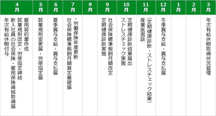 労務管理の基本業務年間スケジュール