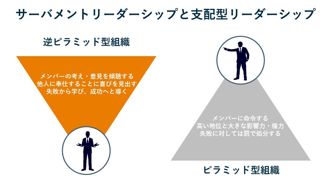 サーバントリーダーシップと支配型リーダーシップ