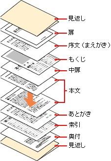 hon_teisai