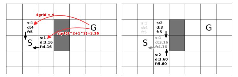 grid01f
