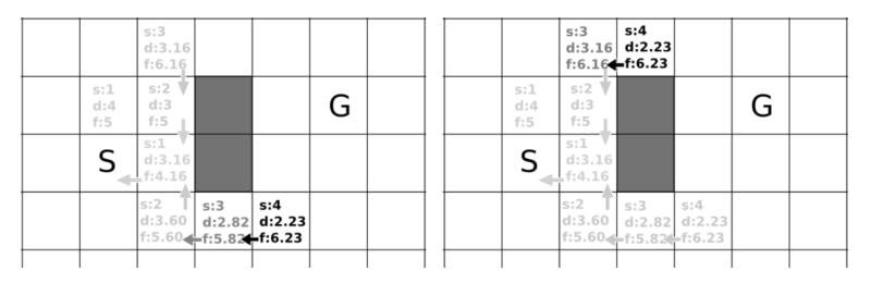 grid03f