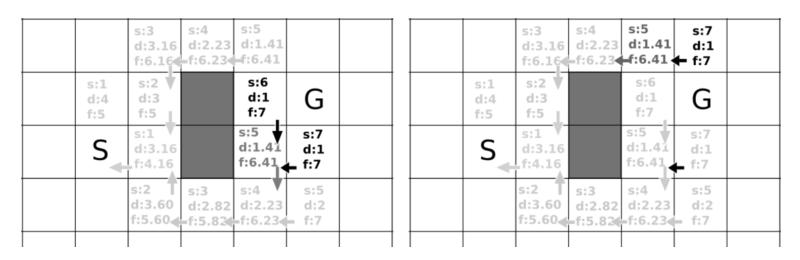 grid05f