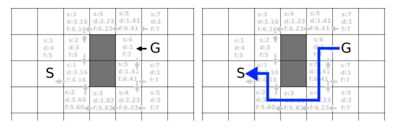 grid06f