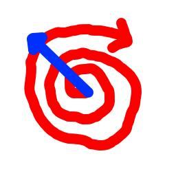 螺旋の説明
