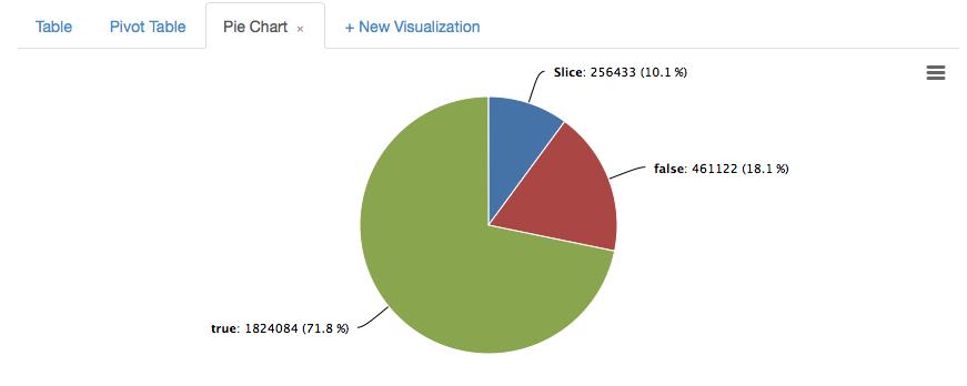 Pie_Chart