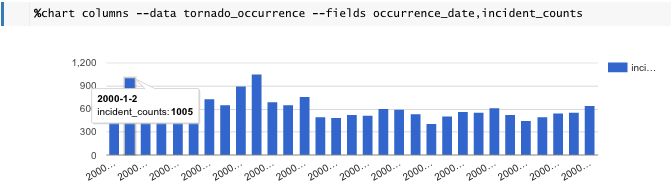 chart_cmd_plot_1