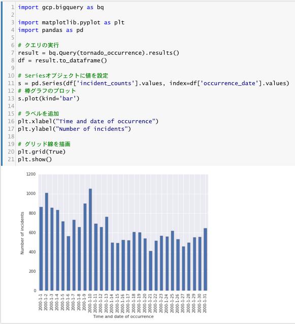 python_plot_1