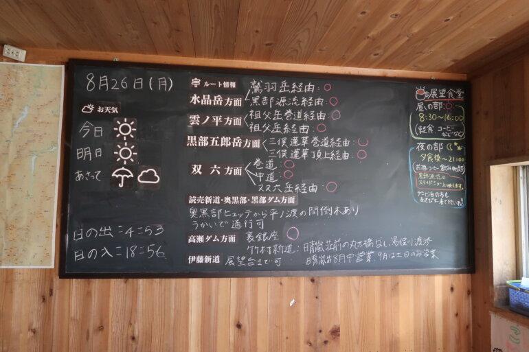 三俣山荘 黒板