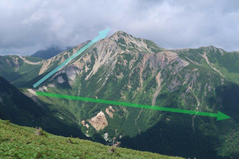 鷲羽岳-2