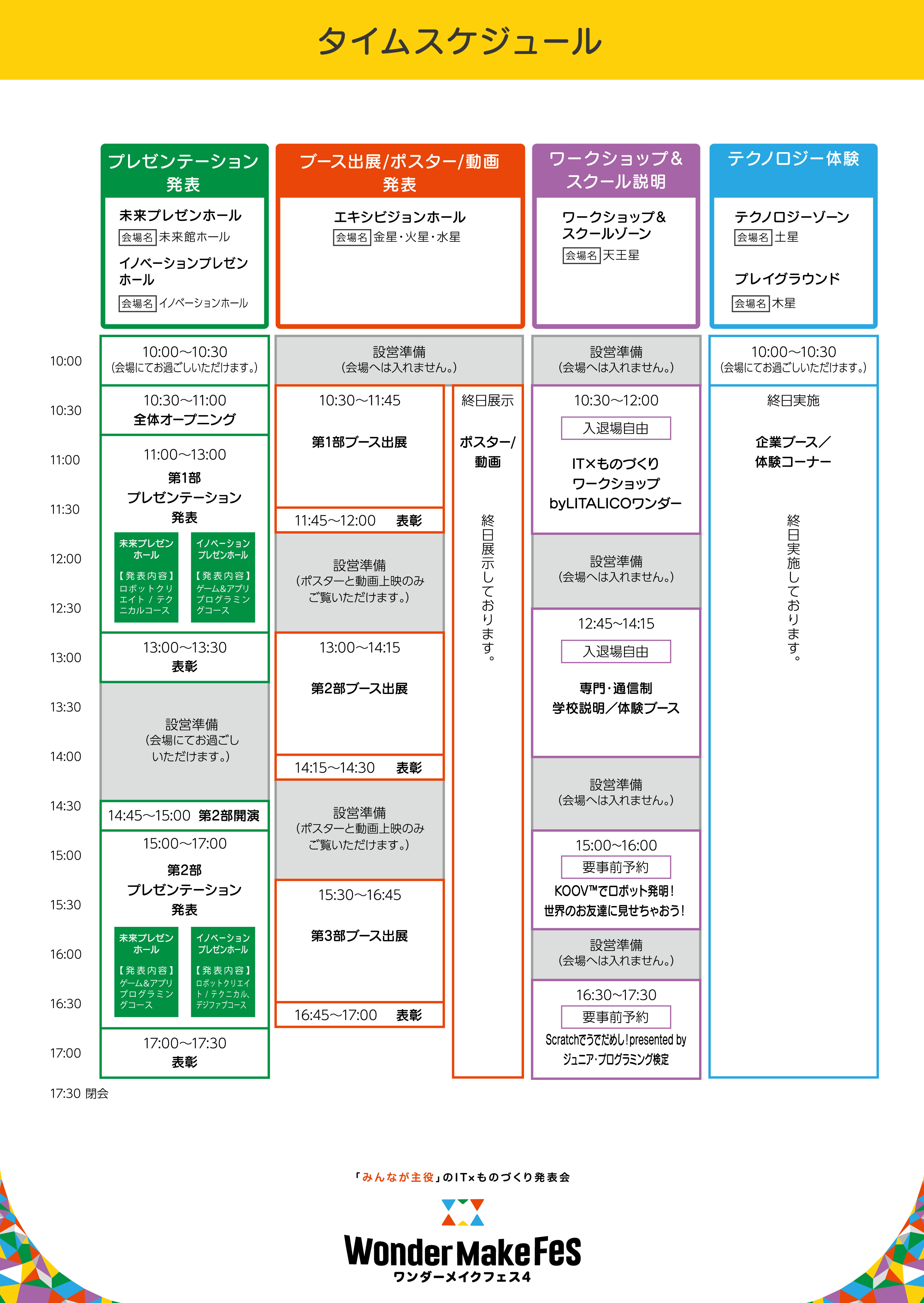 ワンダーメイクフェス4のタイムスケジュール